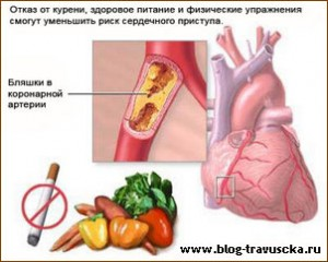 сердце при курении