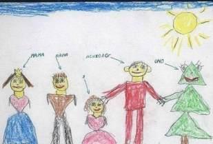Рисунок расскажет о ребенке