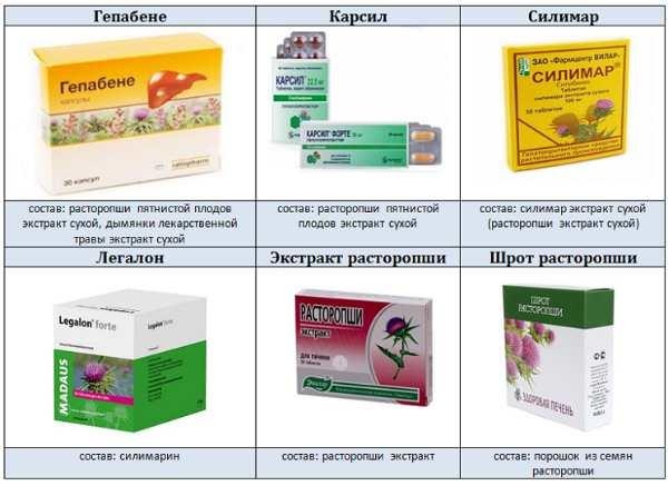 Расторопша для печени цена в таблетках или в капсулах
